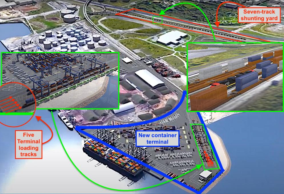 CN: Laurentia Container Terminal To Be Ready In 2024