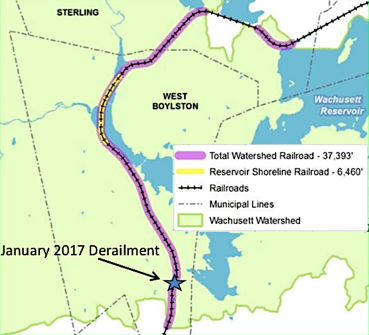 Rail lines through the Wachusett Reservoir watershed